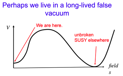 a long-lived false vacuum